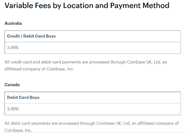 Variable fees by location and payment method