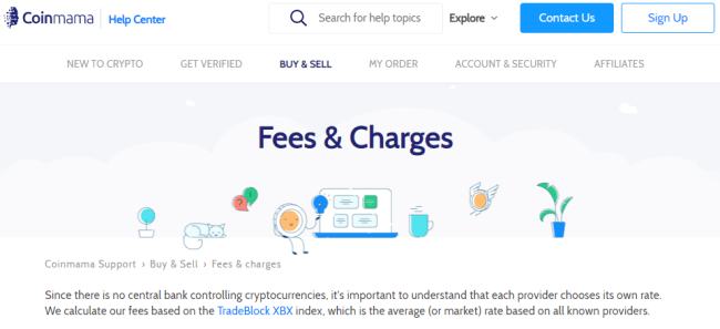 Screenshot of coinmama.com fees section