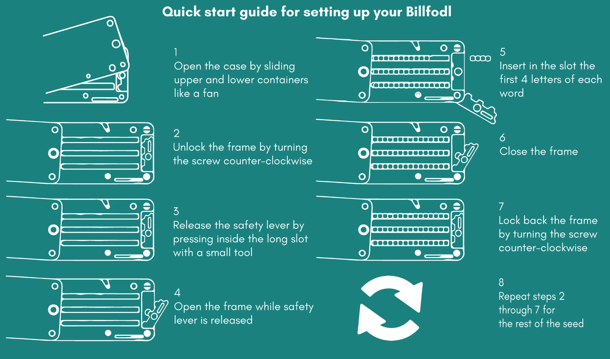 Billfodl Setup Guide