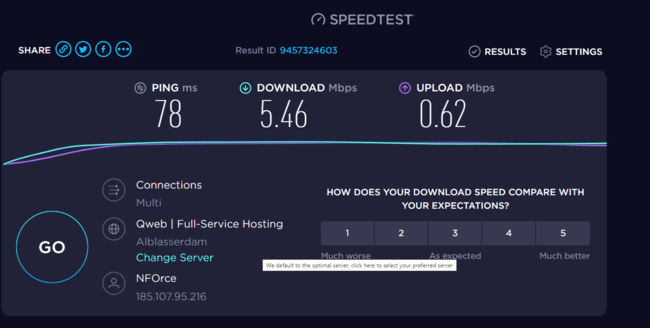 Proton VPN speed test location in Netherlands